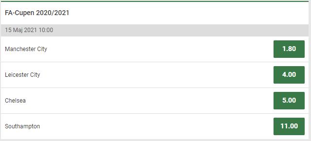Vinnarodds Fa Cupen 2021 inför semifinalerna
