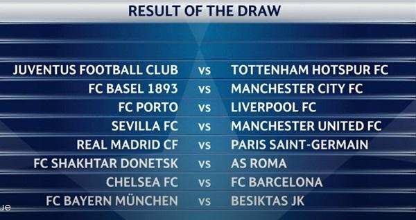 Lottning Champions League åttondelsfinaler 11 dec 2017