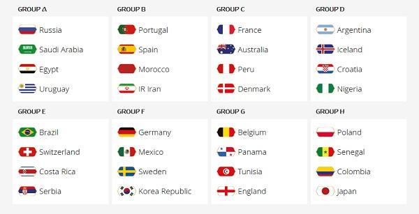 Lottning till Fotbolls VM 2018 i Ryssland