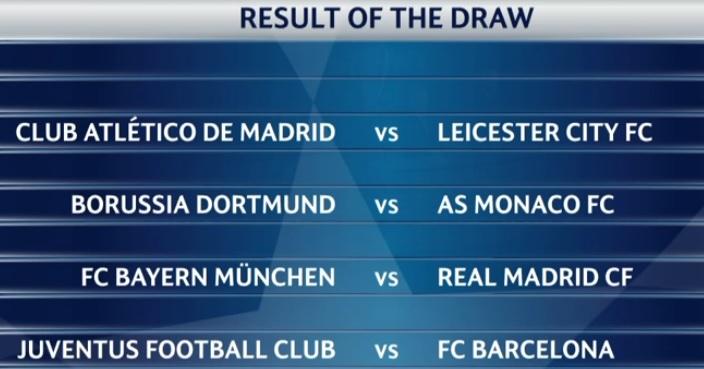 Kvartsfinalerna i Champions League 2017