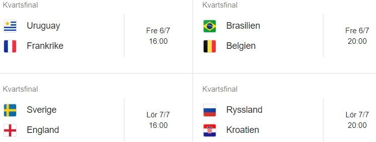 Kvartsfinaler i Fotbolls VM 2018