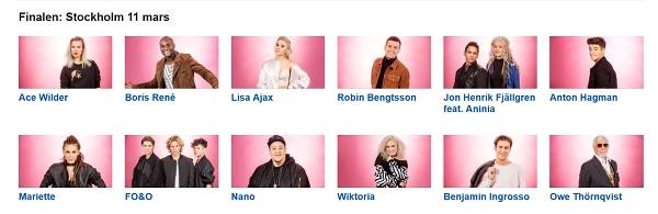 Finalodds på Melodifestivalen 2017